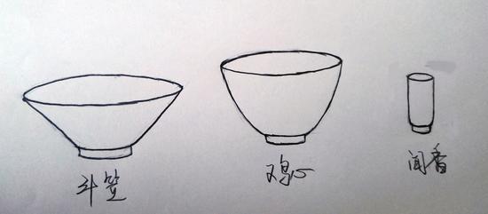 如何正确称呼一只茶杯