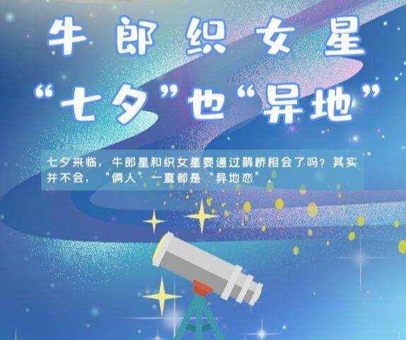 """牛郎织女星 """"七夕""""也""""异地"""""""